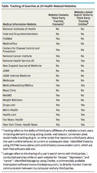 Health-websites-survey-jama
