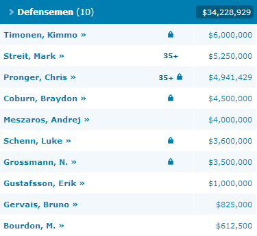 So_many_defensemen_medium