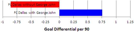 Gd90_john_medium