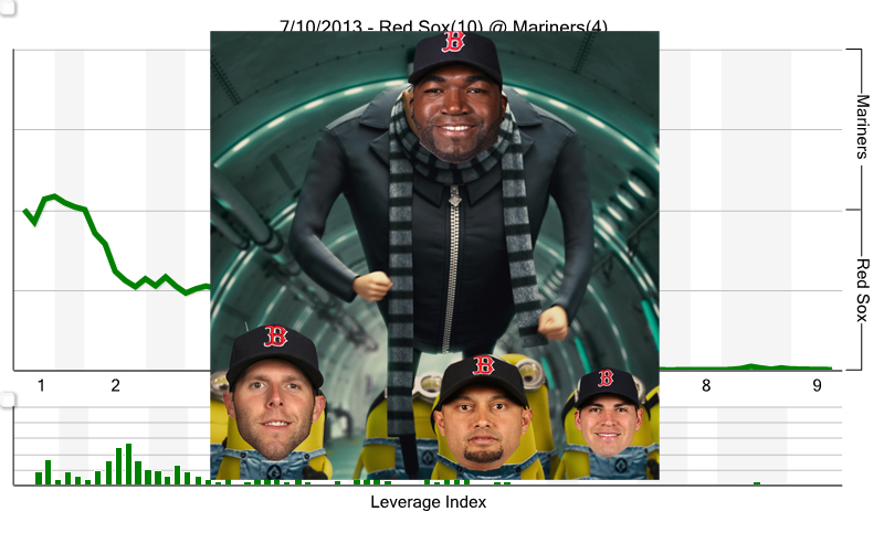 Redsoxdepicable