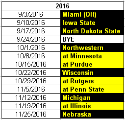 2016_iowa_fb_schedule_medium