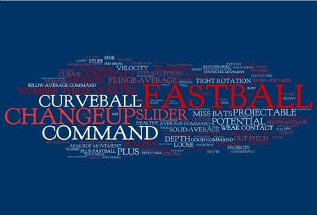 Red_sox_pitching_prospect_wordle_medium