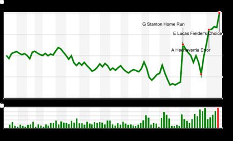 Chart_29__medium