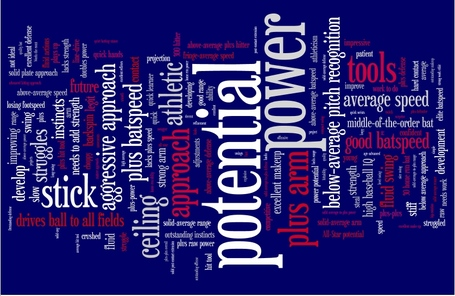 Red_sox_position_prospect_wordle_medium