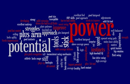 Red_sox_position_prospect_garin_cecchini_wordle_medium