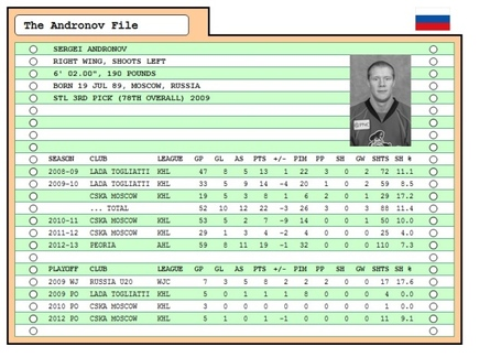 Andronov_excel_panel_medium