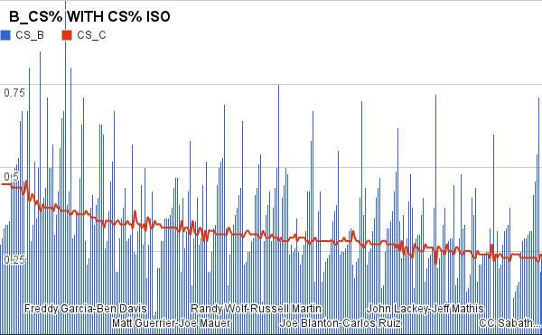 Chart_3_large