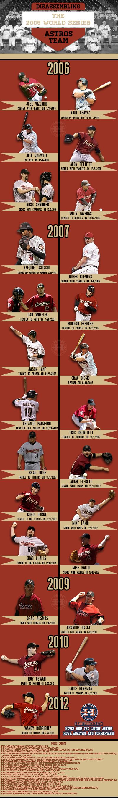 Astros_infograph_final_medium