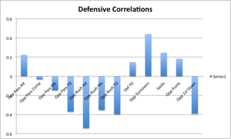 Defensive_correlations_medium