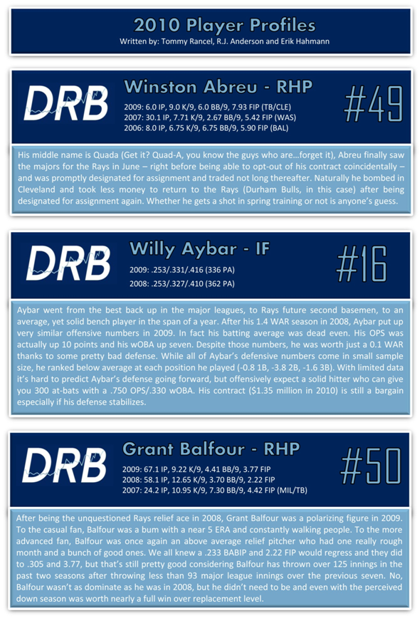 Drb2010profiles1_medium