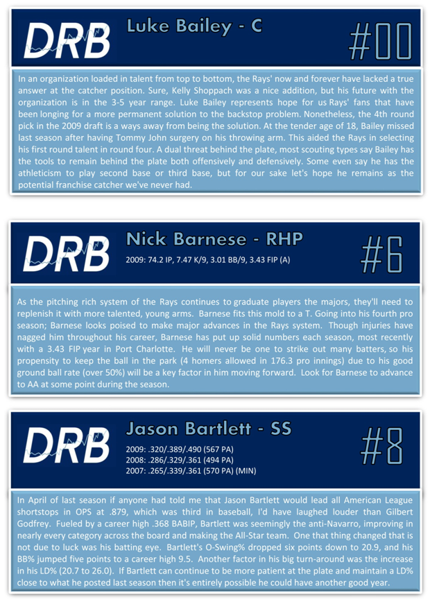 Drb2010profiles2_medium