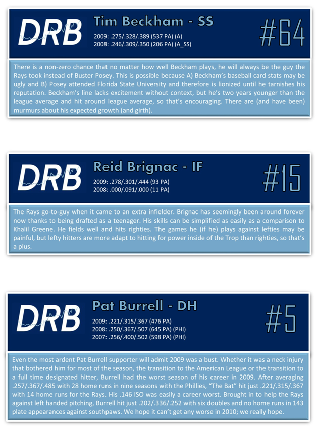 Drb2010profiles3_medium