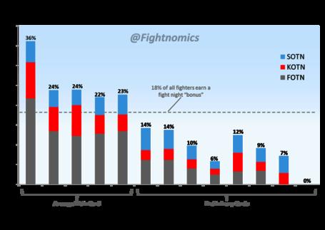 Fighter-bonuses-by-fight-order_medium