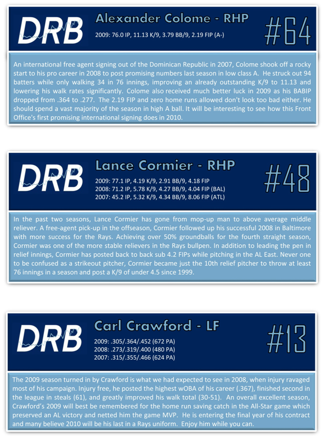 Drb2010profiles4_medium
