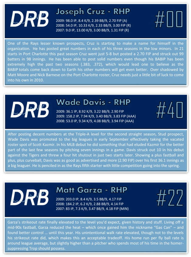 Drb2010profiles5_medium