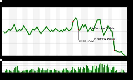 Chart_31__medium