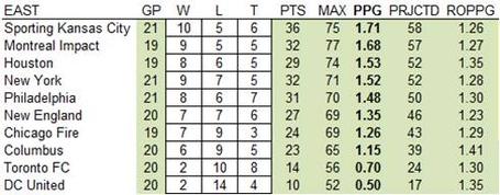 Standings_7