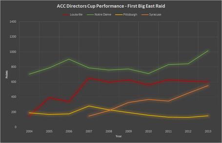 Directorscup-secondbigeastraid-newonly_medium