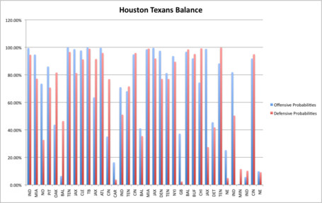 Houston_texans_balance_medium