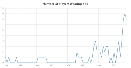Players_wearing_66_medium