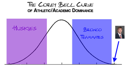 Bell_curve_medium