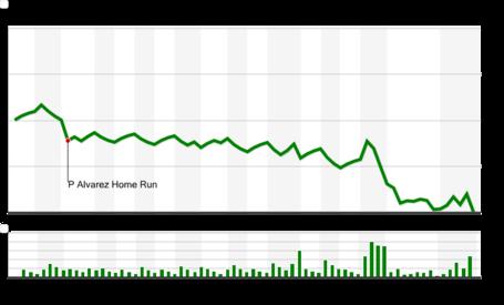 Chart-28_medium