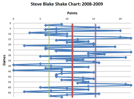 Blake2009_medium