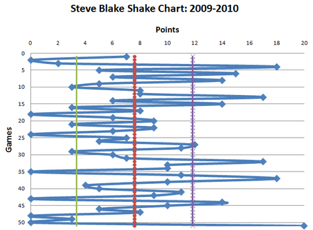 Blake2010_medium