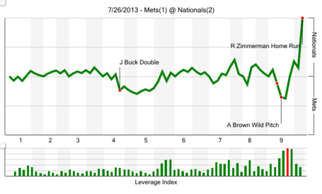 Chart-29_medium