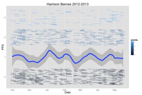 Barnes_medium