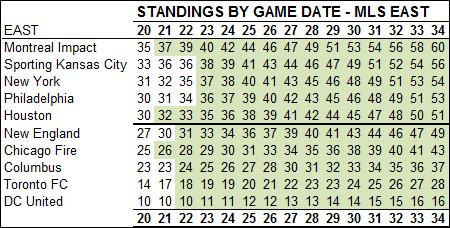 Season_position_7