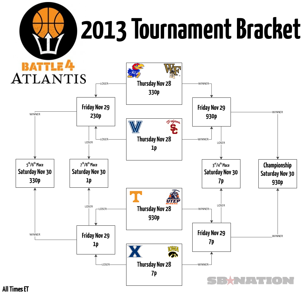 2013battle4atlantisbracket1_medium