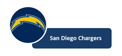 Chargers_medium