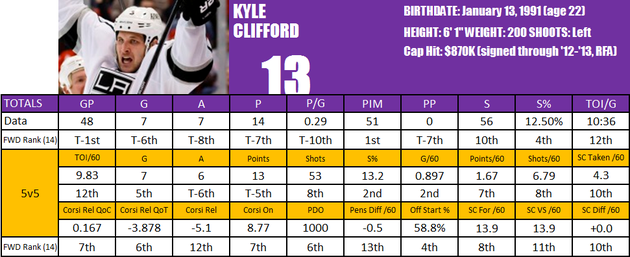 Cliffordplayercard_large