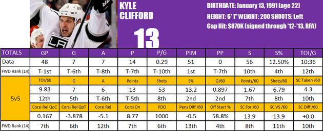 Cliffordplayercard_large