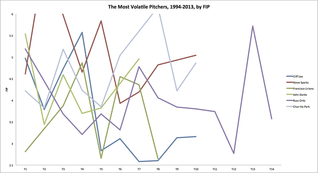 Volatile_pitchers