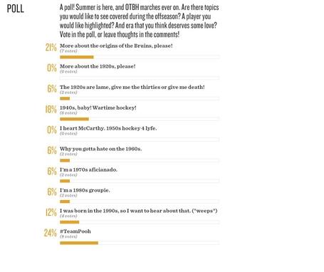 Otbh_poll_medium