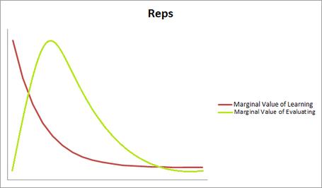 Rep_tradeoff_medium