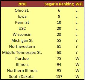2010sagarin_medium