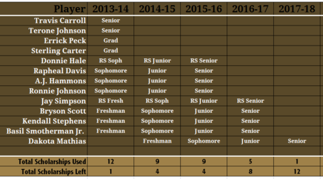 Bball_scholly_grid_medium