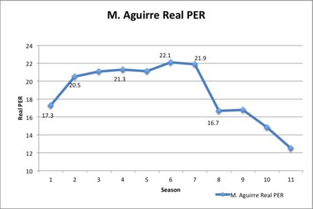 Aguirre_real_per_medium