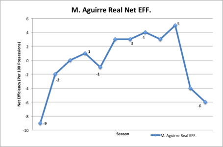 Aguirre_real_eff_medium