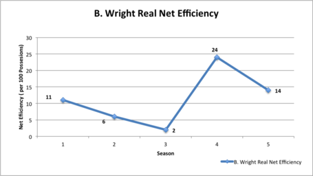 Wright_real_eff_medium