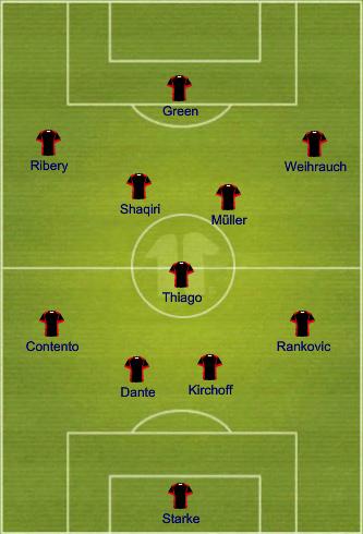 Bayern-dfbpokal-lineup-round64-2013-2104_medium