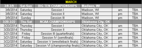 2013_14_iowa_wrestling_schedule_-_march_medium