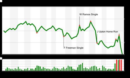 Chart_35__medium