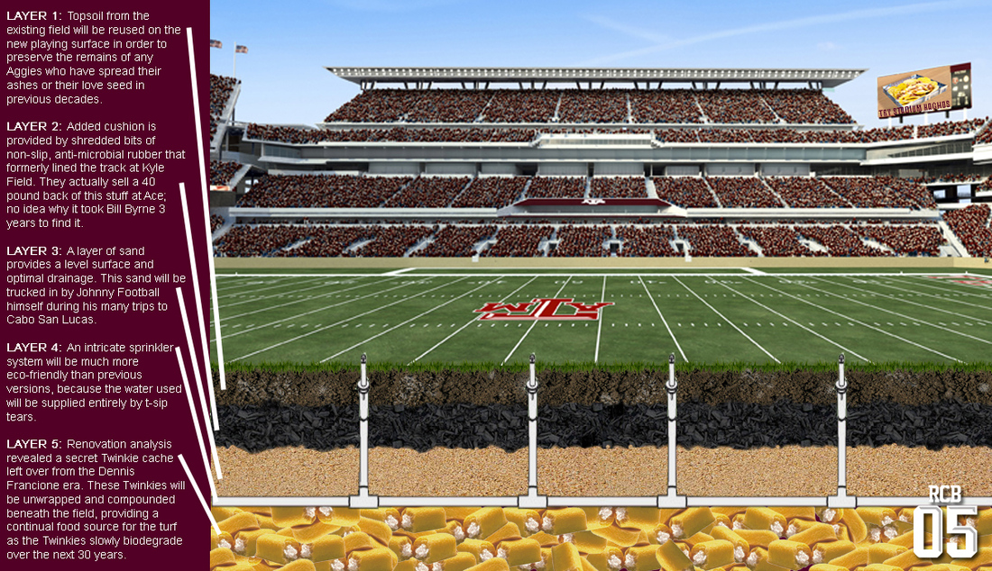 Kyle_field_turf2_copy