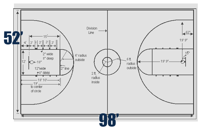Nba expansion realignment and four point line if for Basketball court dimensions