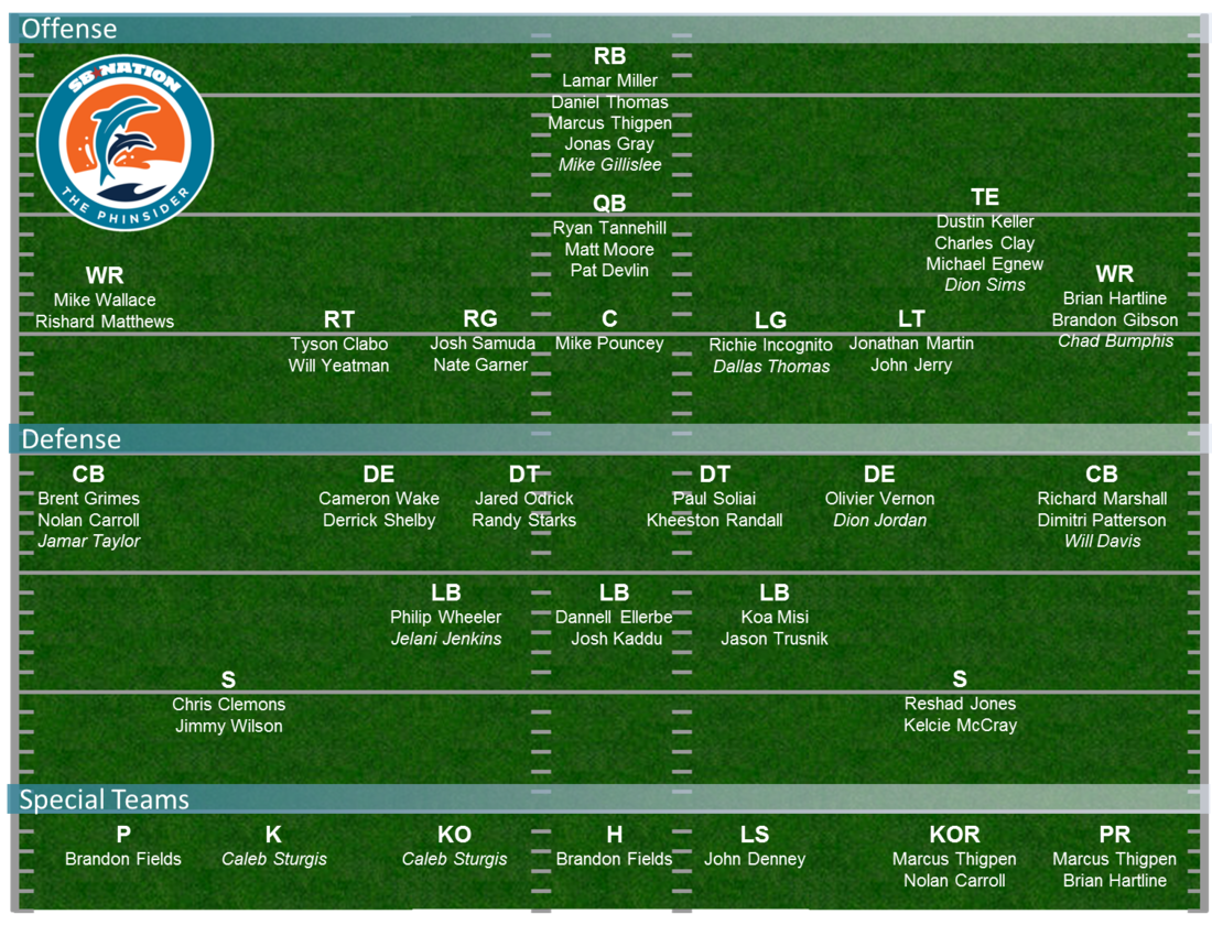 Dolphins_depth_chart_projection_-_preseason_week_1_medium