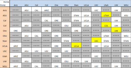 Pac12_2013_picks_matrix_1_medium